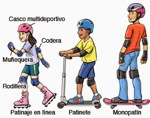 patines y patinets