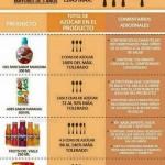 azucares y edulcorantesd