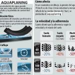 Imagen aquaplaning modificada